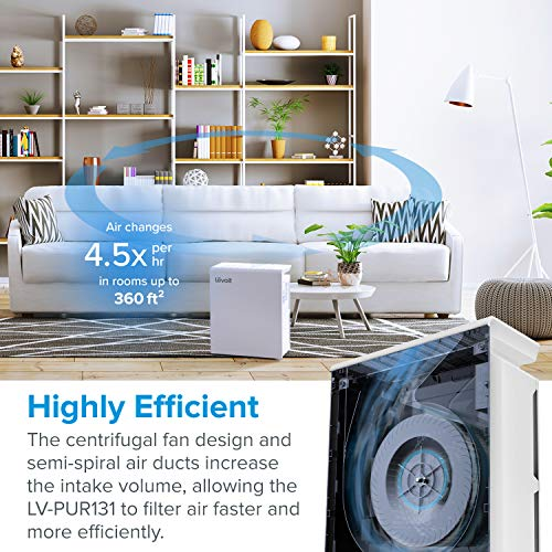 Levoit Air Purifier with True HEPA Filter, Odor Allergen Allergies Eliminator Cleaner, Home Air Filtration for Dust, Mold, Pets, Smokers, Cooking, Powerful for Large Room, 322 sq. ft, LV-PUR131