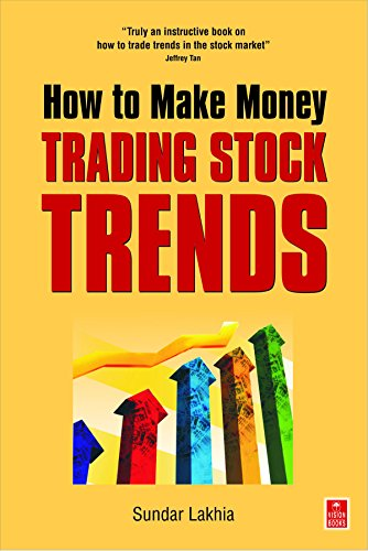How to Make Money Trading Stock Trends (English Edition)