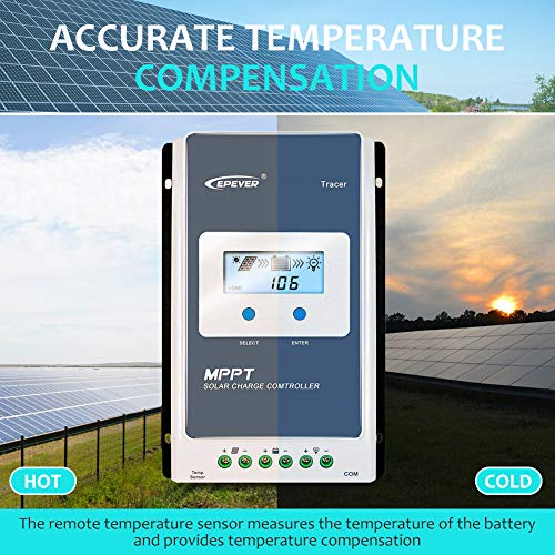EPEVER 40A Solar Charge Controller MPPT Solar Panel Charge Controller 12V / 24V Auto Working Max PV 100V Solar Charge Battery Regulator with LCD Display for Gel Flooded Sealed Lithium Batteries