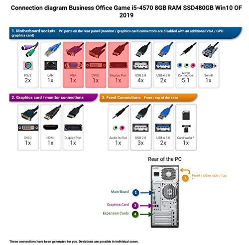 Ankermann Business Office Game PC Intel i5 4570 4X 3.20GHz 8GB RAM 480GB SSD Windows 10 PRO Office Professional