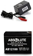 AB12100-S 12V 10AH Battery Replaces Werker WKA12-10F2 & Charger