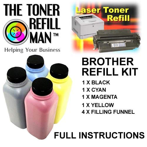 Toner Refill Kit voor gebruik in Brother TN243, TN247 Printer Cartridges