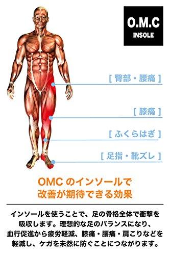 O.M.CTOKYOインソール人間工学に基づいた衝撃吸収中敷き(M(23cm~26.5cm))