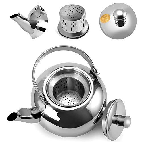 SXJC Tetera De Acero con Filtro Silbato Hervidor Housewares Tetera Cafetera Inoxidable Tetera Olla para Cocina Hogar Kitchen Craft,18cm