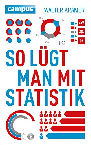 So lügt man mit Statistik: Über Risiken und Nebenwirkungen der Unstatistik
