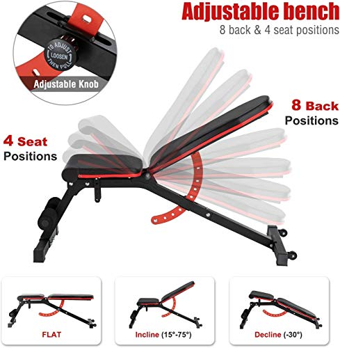 Adjustable Weight Bench ELEVTAB- 8+4 Positions Fitness Workout Bench, Multi-Purpose Incline/Deline/Flat Strength Training Bench for Home Gym, Ship from US