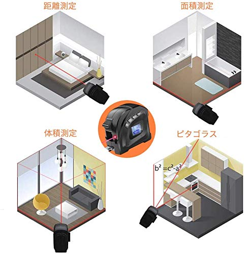 【日本法人】レーザー距離計コンベックスメジャーメジャーレーザーデジタルメジャー1台2役面積体積ピタゴラスメジャーUSB式防水防塵連続測定自動計算2020最新式日本語取扱説明書付き