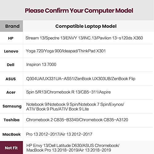 AtailorBird Laptoptasche, Laptophülle 13-13,3 Zoll mit Schulterriemen&Gepäckgurt,13,3 Zoll Tragbar Notebooktasche kompatibel PC Laptop Schutztasche Asus Dell Fujitsu Lenovo HP Toshiba Weinrot