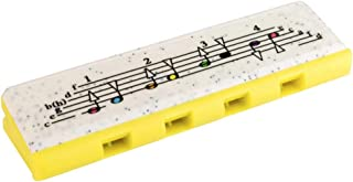 Hohner Speedy - Armónica de 8 voces infantil, color amarillo/verde
