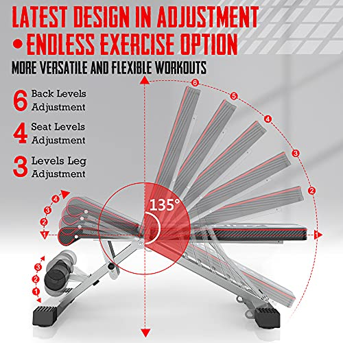 Yoleo Commercial Weight Bench, Adjustable/Foldable Strength Training Bench, Utility Incline/Decline Bench for Full Body Workout with Fast Folding-Latest Model