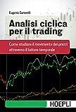analisi ciclica per il trading: come studiare il movimento dei prezzi attraverso il fattore temporale