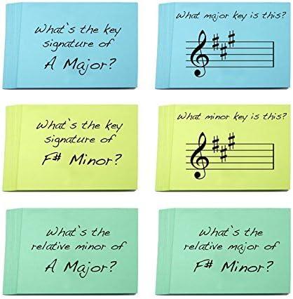 Key Signature Flashcards- Minor, Major & Relative Major-Minors - Really fun design!