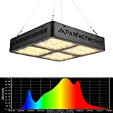 PARFACTWORKS RA2000 LED Grow Light,Full Spectrum Growth Lighting Bulb for Indoor Plant Flower Hydroponic Greenhouse
