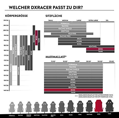DXRacer (das Original) Boss B120 Gaming Bild 4*