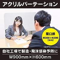 アクリルパーテーション 【窓有り】 90×90cm
