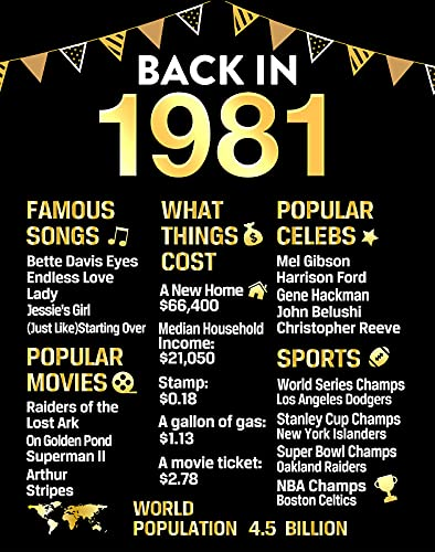 """40th Birthday Anniversary Poster, Gold 11"""" x 14"""" Back In 1981 Sign, Turning 40 Years Old Party Decorations Supplies, 40th Gifts for Men or Women (Unframed)"""
