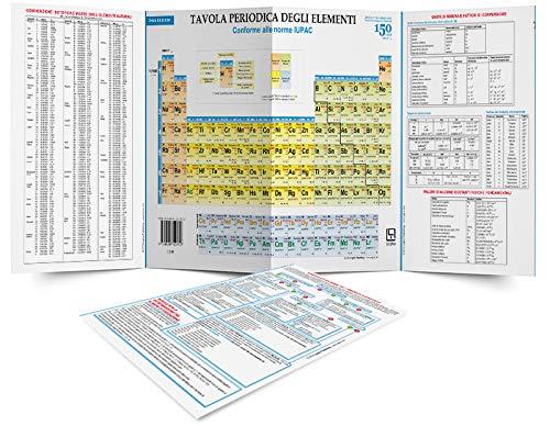 Tavola periodica degli elementi. Proprietà degli elementi e nomenclatura chimica