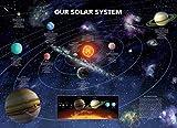 Póster de Nuestro Sistema...