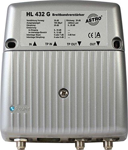 Astro Strobel Breitbandverstärker HL 432 G m.65MHz-Rückweg 39dB BK-Verstärker 4026187141219