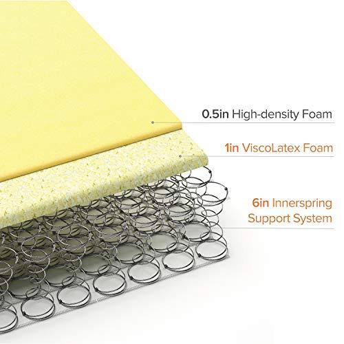 Zinus 8 Inch Foam and Spring Mattress / CertiPUR-US Certified Foams / Mattress-in-a-Box, Full