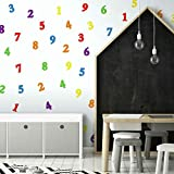 RoomMates Primary Numbers Peel and Stick Wall Decals - RMK1280SCS,Multi