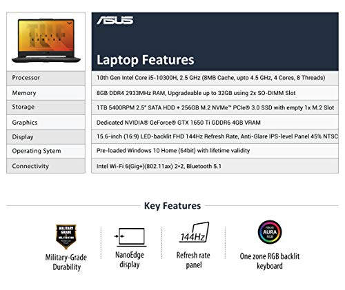 ASUS TUF Gaming F15 Laptop 15.6