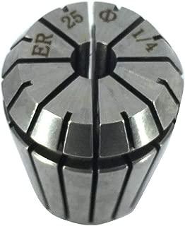 Provide The Best 4pcs Set de Altas Prestaciones Doble la Parte Inferior de la Puerta de la Ducha Rodillos Corredores Ba/ño Sliders a Prueba de Herrumbre Puerta Ruedas