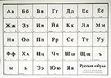 Das kyrillische Alphabet. Poster 50 x 70 cm