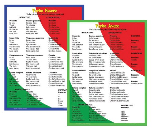 Long Bridge Publishing Italian Language School Poster - Verbs in Italian: Essere and Avere, (Verbi in Italiano) Wall Chart (17x24 inches, to Be/to Have)
