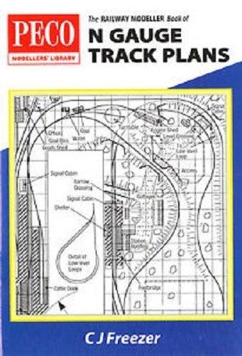 Peco N Gauge Track Plans B