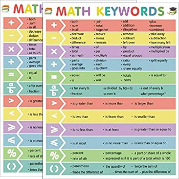2 Pack Math Keywords Posters 14×11 Inch Large Math Enducational Posters for Classroom Elementary and Home Math Vocabulary Poster for Kids Easy to Paste - Free Glue Point Dots