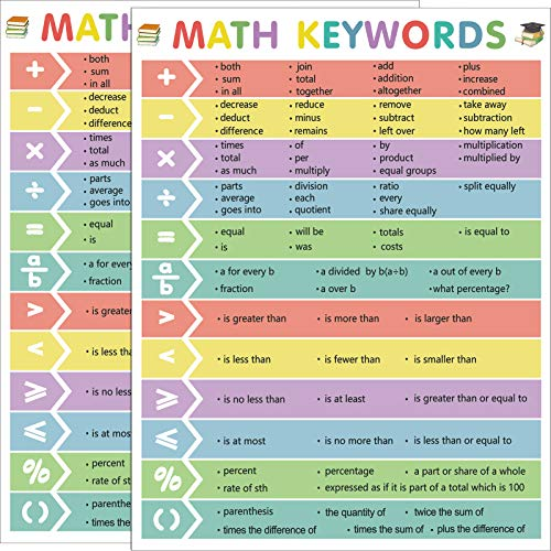 2 Pack Math Keywords Posters, 14×11 Inch Large Math Enducational Posters for Classroom, Elementary, and Home, Math Vocabulary Poster for Kids, Easy to Paste - Free Glue Point Dots