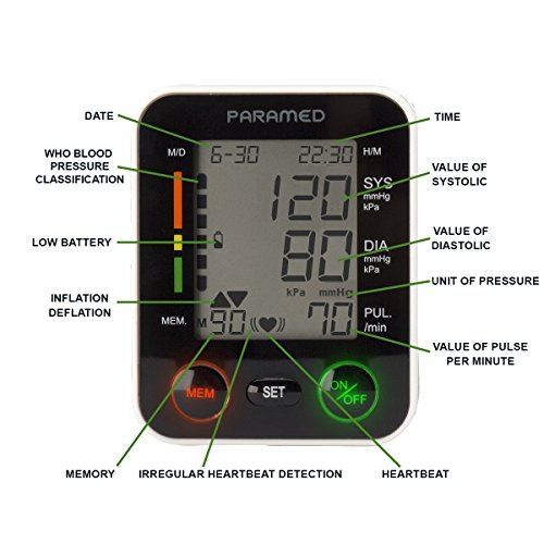 Paramed Automatic Wrist Blood Pressure Monitor