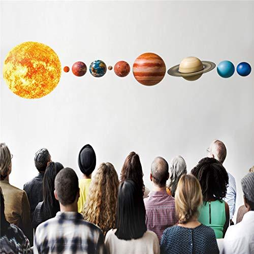 MMLXHH Stickers muraux 3D système Solaire Sticker Mural pour Les Chambres d'enfants étoiles Univers Espace Espace planètes Terre Soleil Saturn Mars Affiche Murale décor Scolaire