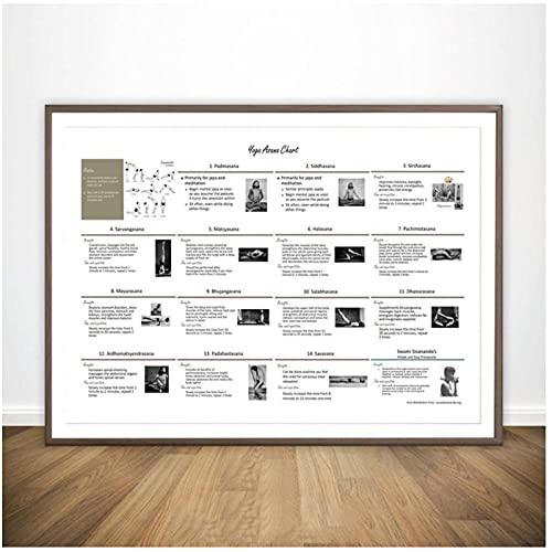 BINGJIACAI Tabla de asanas de yoga, póster en blanco y negro, pintura en lienzo, gimnasio, arte de pared, impresión de imagen, sala de yoga, sala de estar, decoración del hogar-50x70cm sin marco