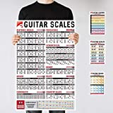 IVIDEOSONGS Guitar Scales Poster (24'x36') & 3 Guitar Cheatsheets (4'x6') • Educational Guides for Teachers, Tutors & Students • 150+ Free Video Lessons