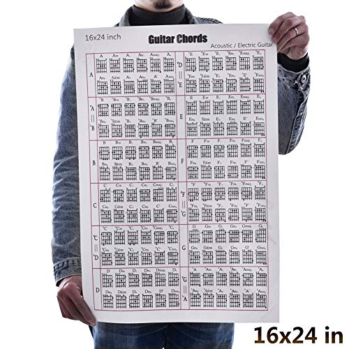 OUYAWEI Akustik-/E-Gitarre Akkord & Skala Chart Posterwerkzeug Unterricht Musik Lernhilfe Referenztabs Tabelle 40 x 60 cm Gitarrenversion