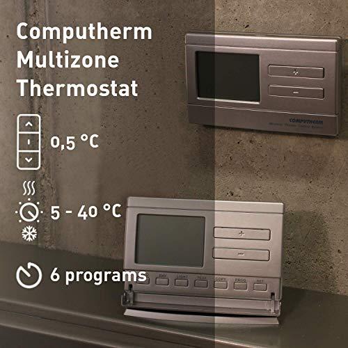 COMPUTHERM Q8 RF