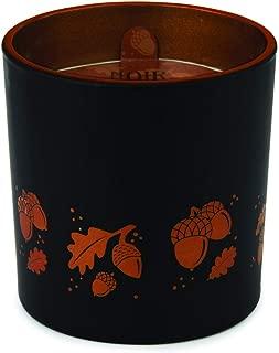 Best beeswax blend candles Reviews