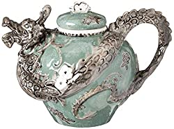 best top rated dragon tea pot 2021 in usa