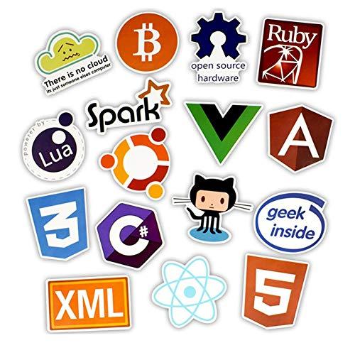 linux oberflächen vergleich