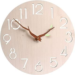 420 on a clock