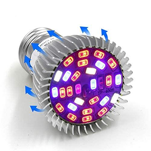 LEDMOMO LED Pflanzenwachstumslampe Vollspektrum Pflanzbirne Flacher Scheinwerfer E14 Wachsen Sie Lichter für Zimmerpflanzen