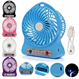 Mobielectro Mini Portable USB Rechargeable 3 Speed Fan (Colours May Vary)