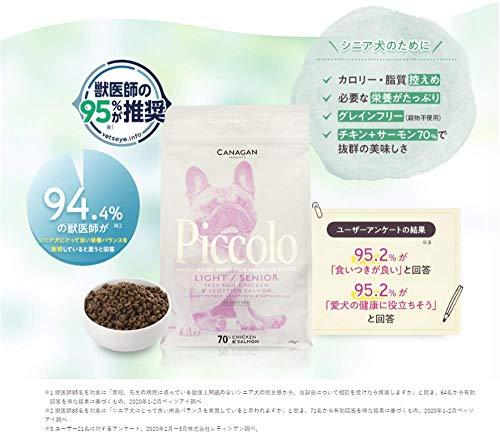 Piccolo(ピッコロ)『ピッコロドッグフードチキン&サーモン』