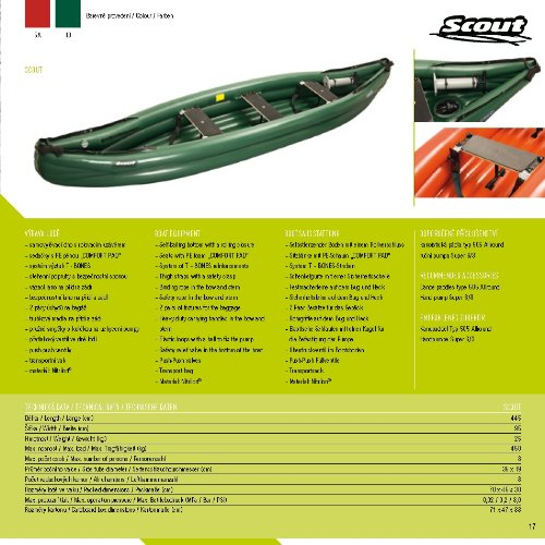 Scout – Color Verde – Barca hinchable – Standard – Whitewater para Canoa – 3 persona – Placas base con cierre de rollo – Stabielo 3 personas/blanco Agua Kayak para Camping Caravana Outdoor Leisure PRODUCTOS Holly Stabielo – Innovación fabricado en Alemania/Holly Productos Stabielo – Holly Sunshade disponible también disponible en color rojo – Holly Sunshade fabricado en Alemania