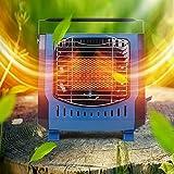 Aocet Calentador de gas portátil Mini calentador de patio al aire libre, calentadores de camping para tiendas de gas, pequeño calentador de gas butano para habitación, garaje, taller, pesca en hielo