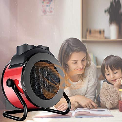 Tiyabdl Elektrisch Heizlüfter,Mini Raumheizung Leise Elektroheizung Mit IPX4 Wasserdicht Für Wohnräume Badezimmer Büro Schlafzimmer Baby Camping