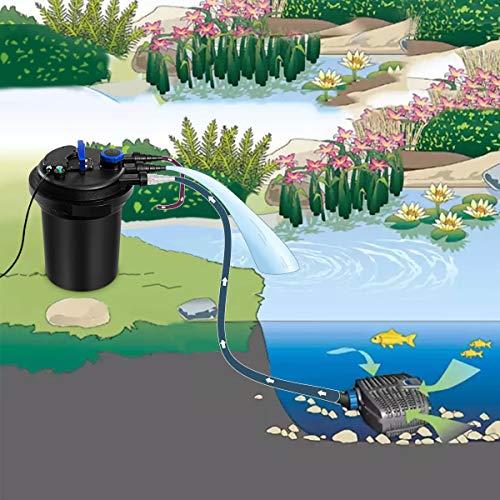 Casart Bio Pressure Filter UVC 120V/60HZ Koi 1500-2500 Gal for Garden, Pool Fishpond Pump Filter UV Sterilizer Pond Filter
