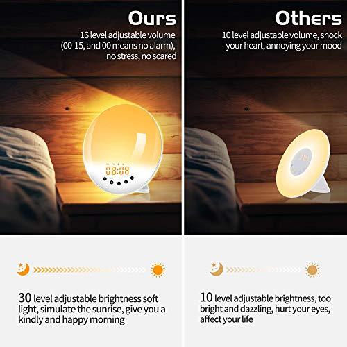 Eveil Lumière LED Lampe de Chevet Fonction d'Enregistrement Réveil Lumière 30 Niveaux de Luminosité Simulateur d'Aube et Crépuscule Lampe Réveil avec 8 Sons Naturels Fonction Snooze 7 Couleurs